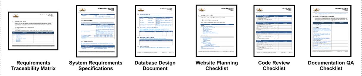 Explanation - Software Development Life Cycle Documentation